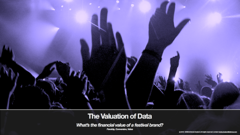 Presentation - The Valuation of Data - Festivals