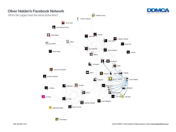 Oliver Helden's Facebook Network.001